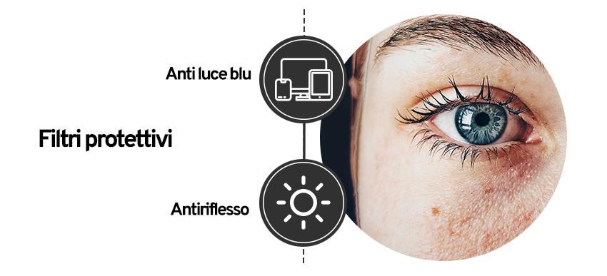 Lenti per proteggere la vista con filtro anti luce blu e filtro anti riflesso.